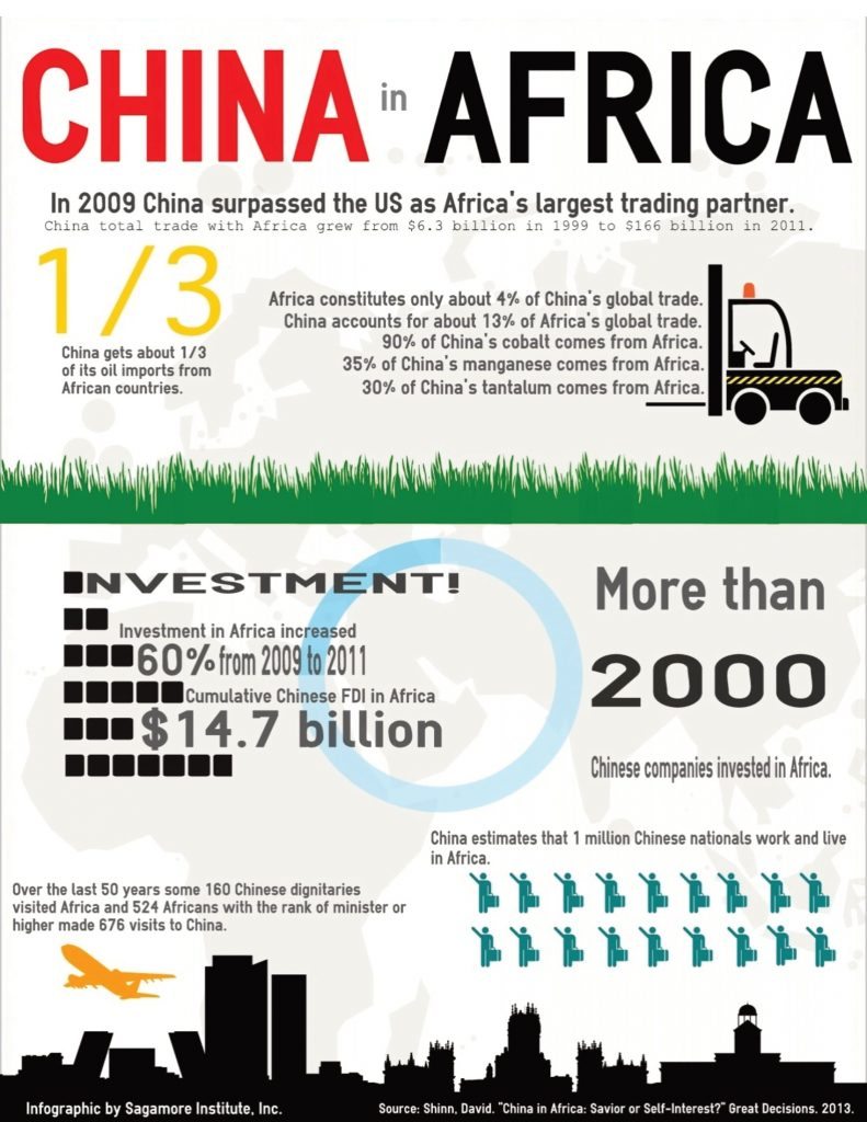 China in Africa articles from American Outlook Africa Rising Edition-03